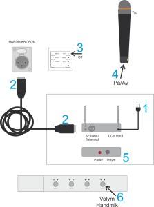 anviningar mic trådlöst